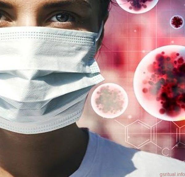 Профилактика коронавируса у человека в 2020 году